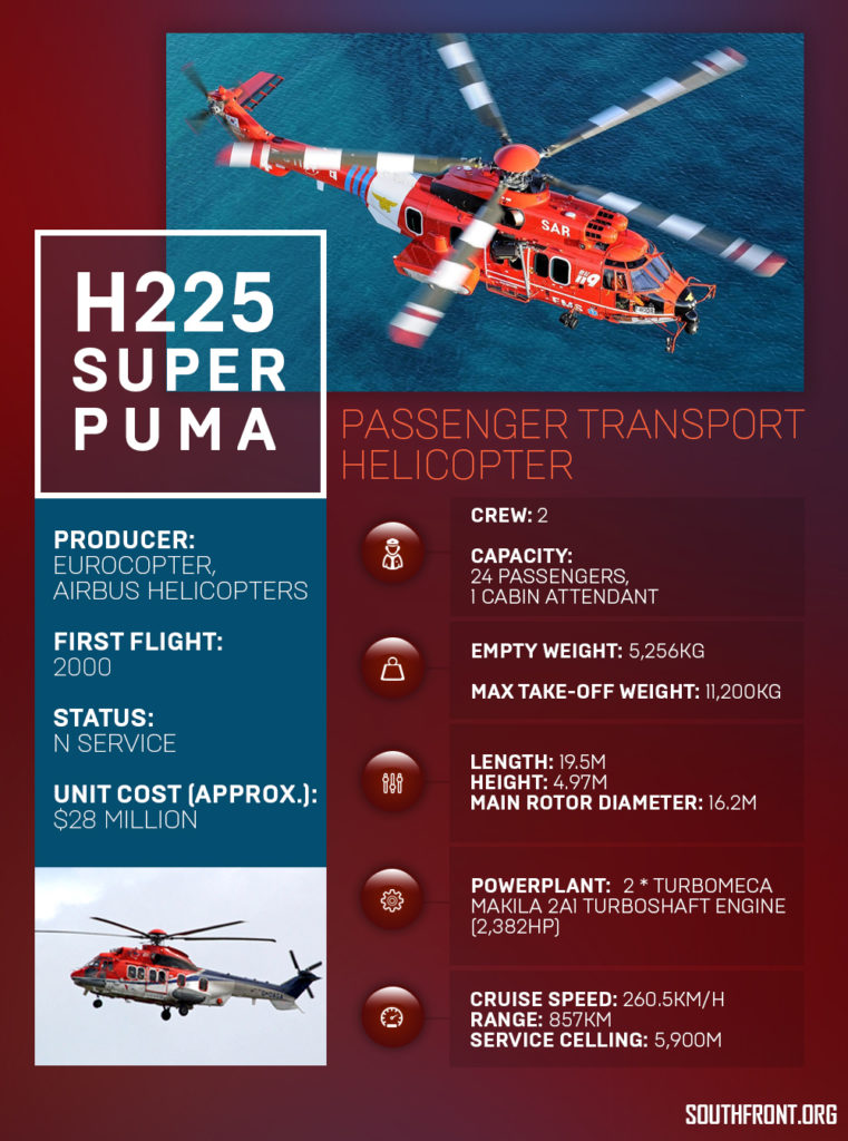 H225 Super Puma Long-Range Passenger Transport Helicopter (Infographics)