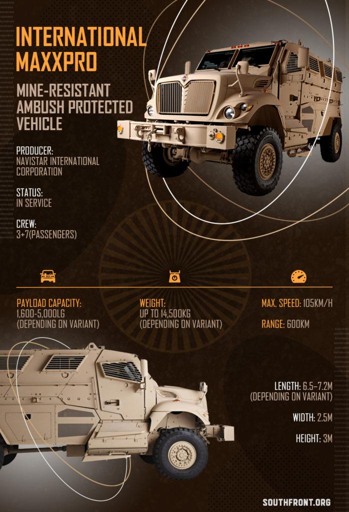International MaxxPro Mine-Resistant Ambush Protected Vehicle (Infographics)