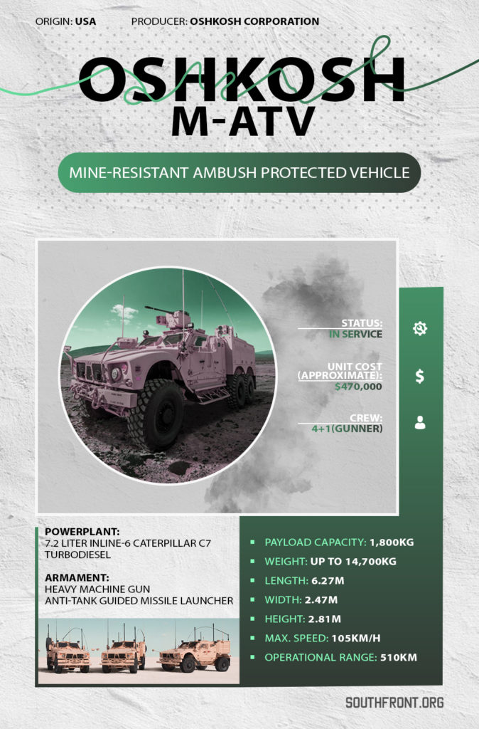 Oshkosh M-ATV Mine-Resistant Ambush Protected (Infographics)