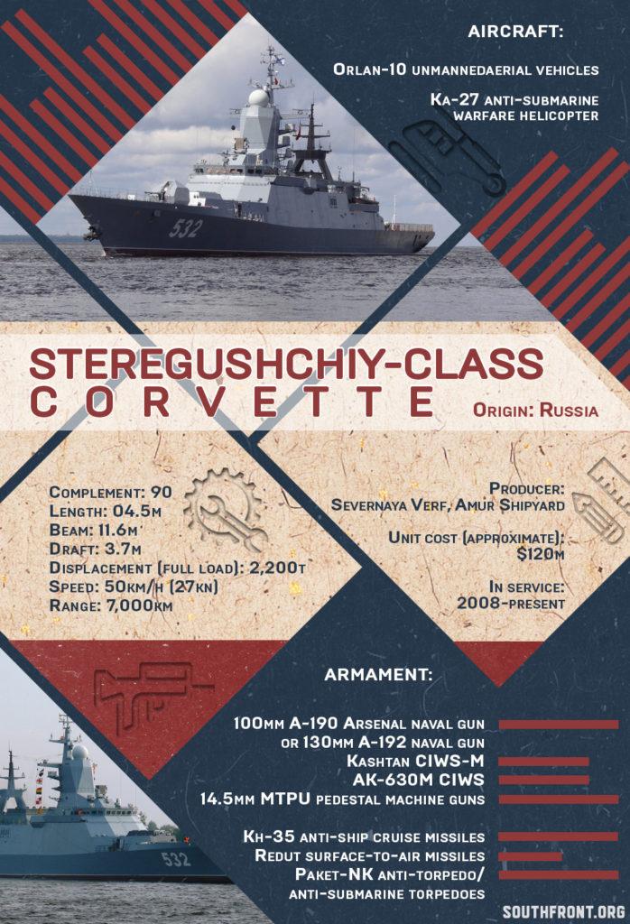 Steregushchiy-class Corvette (Infographics)