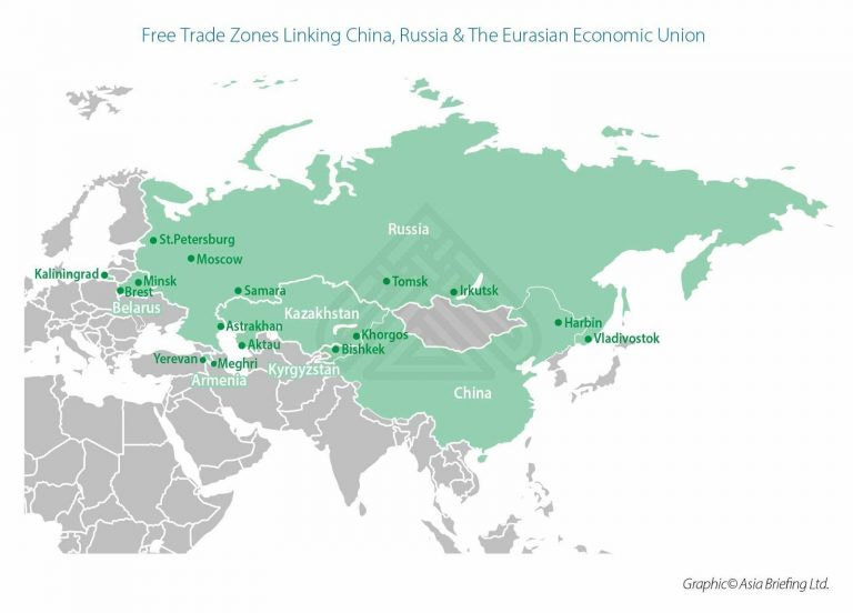 Russia, China, and the European Peninsula