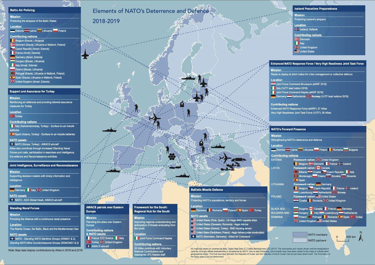 "2019 NATO Summit: Spending, ""Brain Death"" And ""Russian Aggression"""