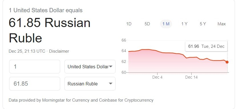 Currency Rates And Mainstream Propaganda