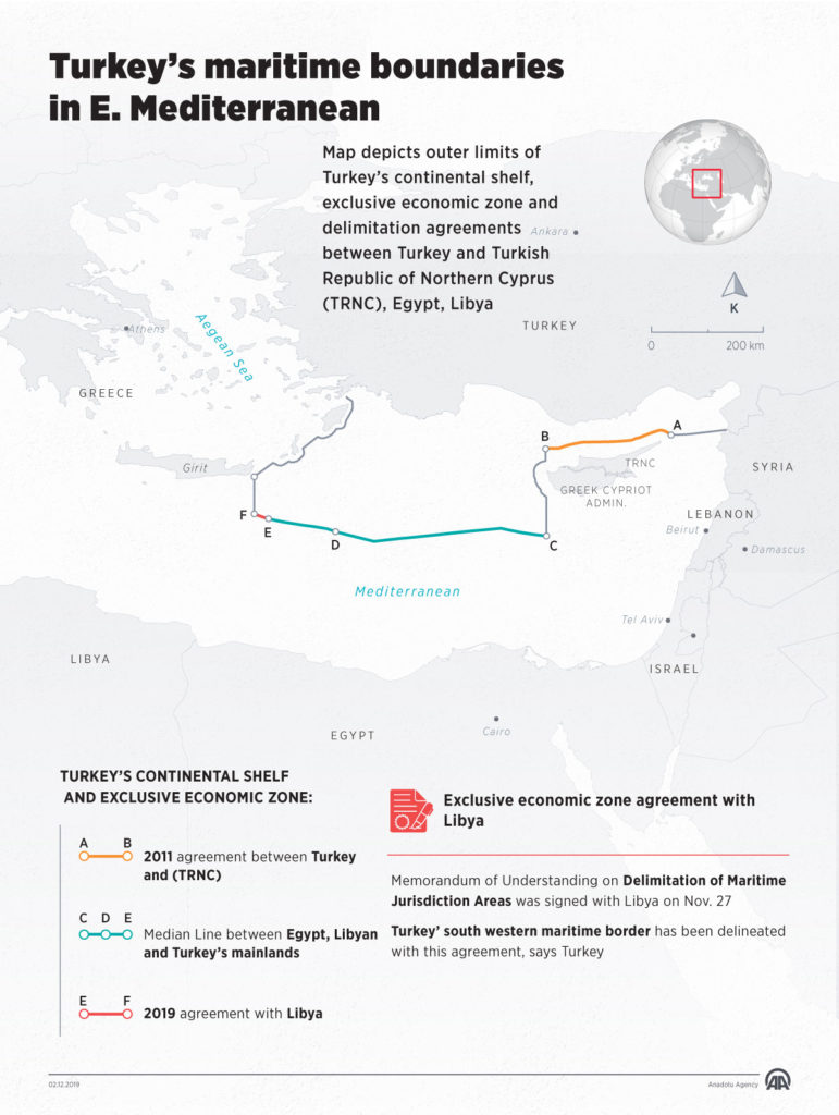 Turkey's Influence Is Gaining Momentum In Northern Africa