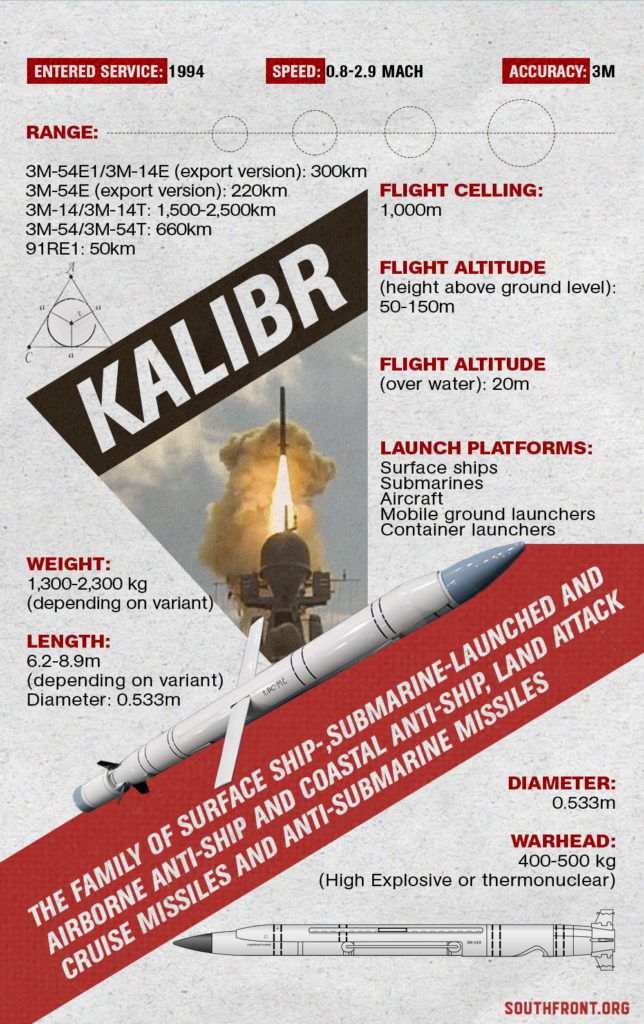Kalibr Cruise Missile (Infographics)
