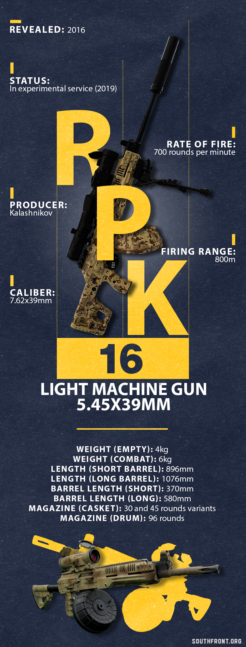 RPK-16 Light Machine Gun (Infographics)