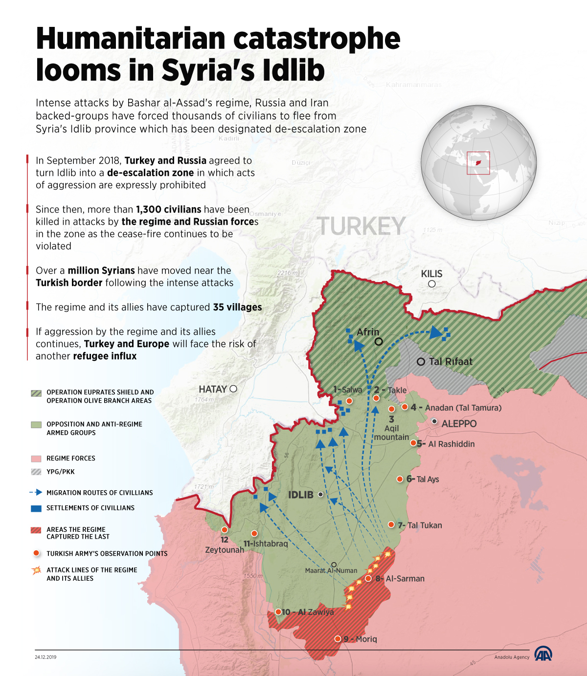 Illegal Migrants And Idlib Crisis: Turkey's New-Old Game To Pressure European Union
