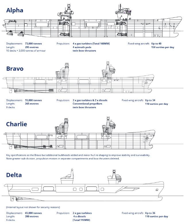 British Navy Plans To Get Queen Elizabeth-Class Aircraft Carriers Combat Ready In 2023