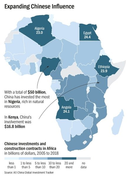 China has been investing heavily in Africa over the past decade, including offering sizable loans coupled to major infrastructure projects. Many Chinese companies have constructed manufacturing facilities in these same countries.