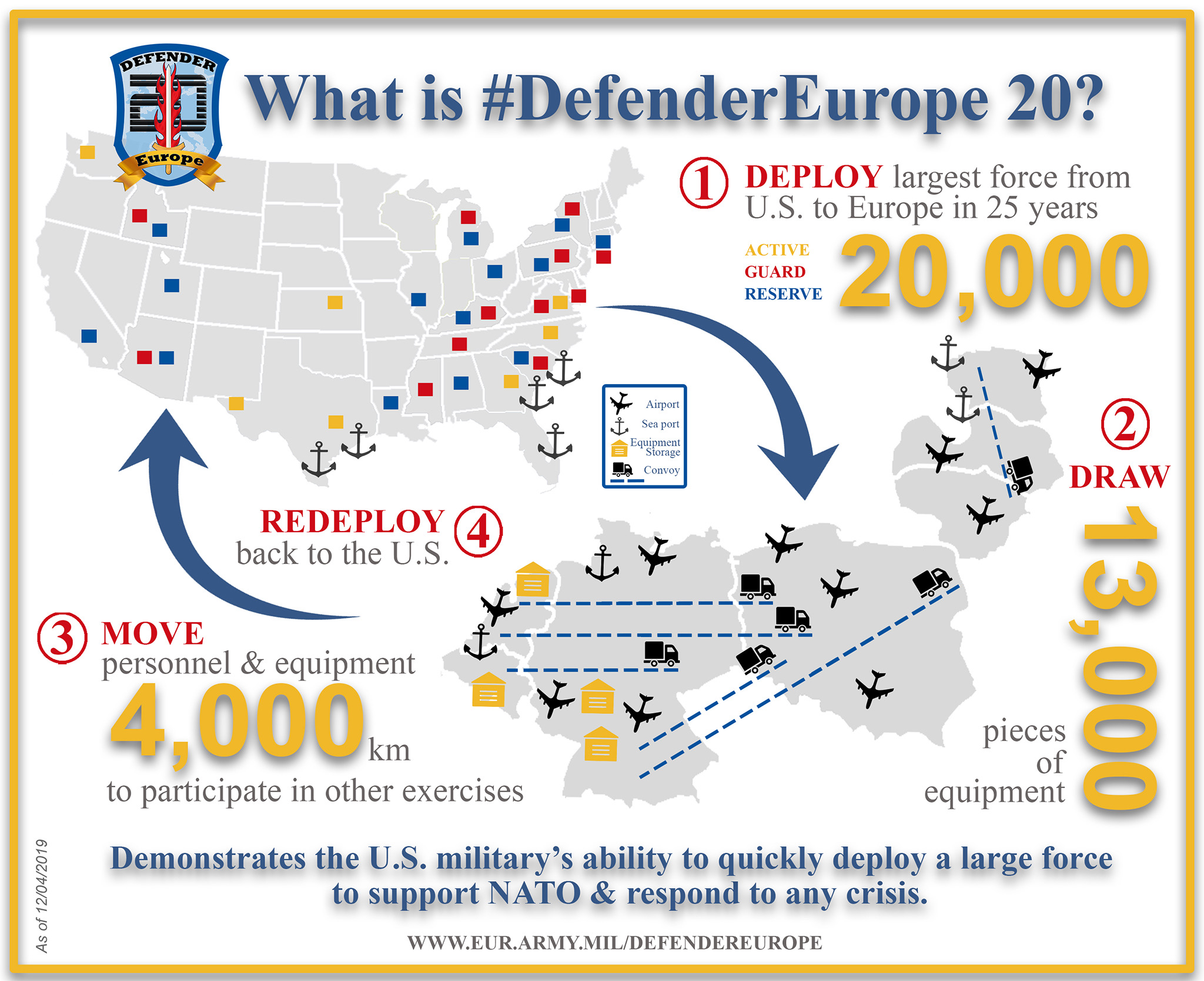 U.S. To Carry Out Biggest Deployment to Europe Since Cold War, Defender-Europe 2020 Nears