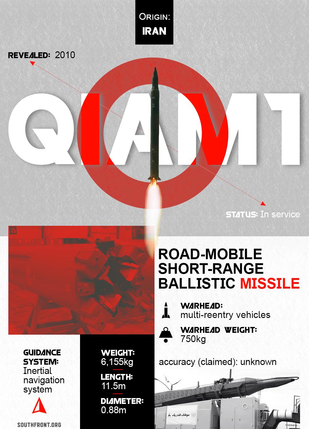 Iran's Qiam-1 Road-Mobile Short-Range Ballistic Missile (Infographics)