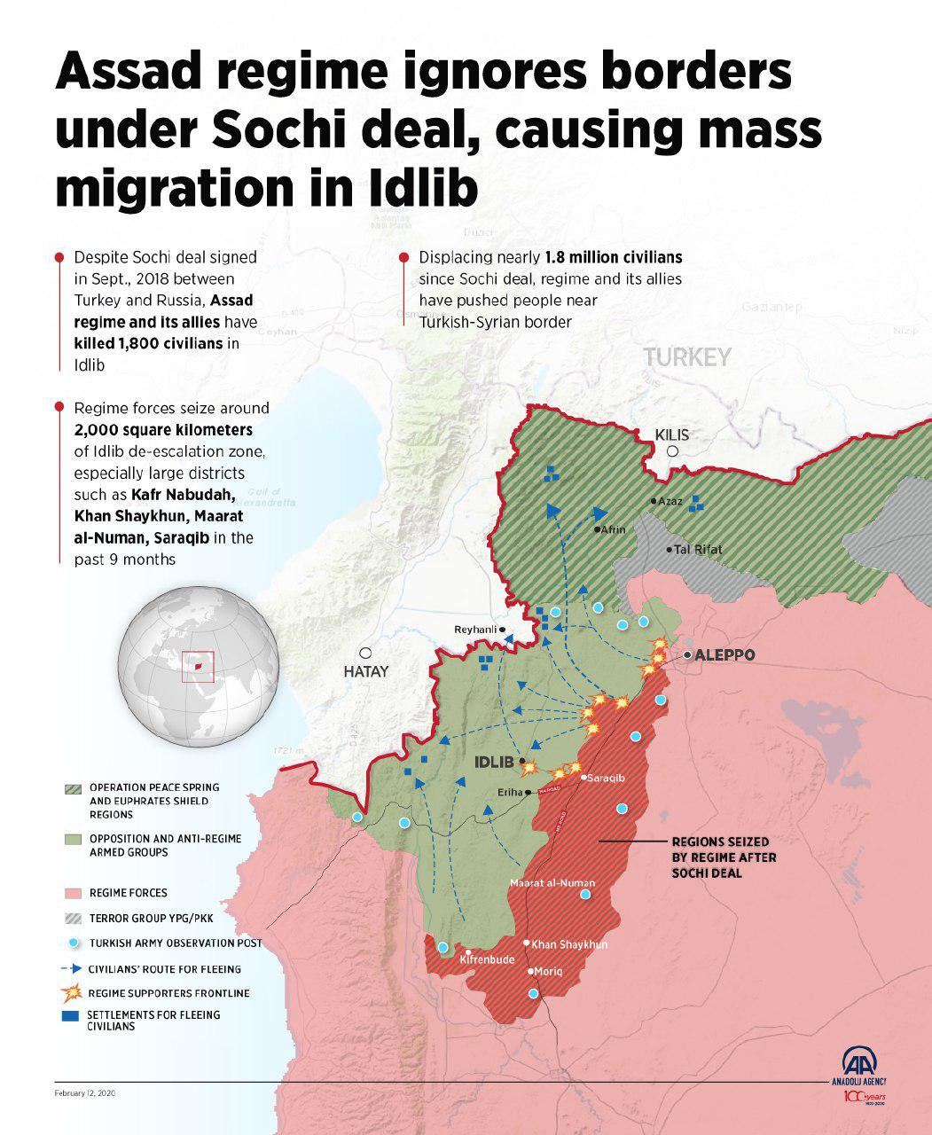 Turkish Imaginary Victories And Idlib Question