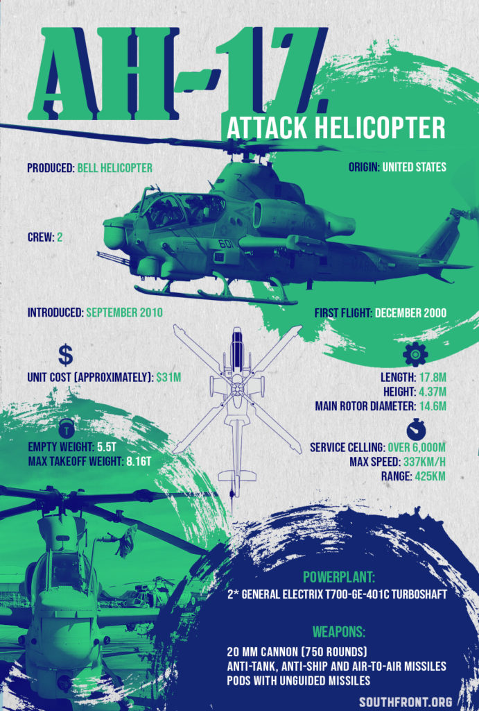 AH-1Z Viper Attack Helicopter (Infographics)