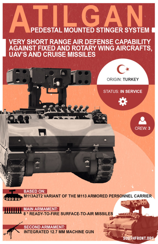 ATILGAN Pedestal-Mounted Air Defence System (Infographics)