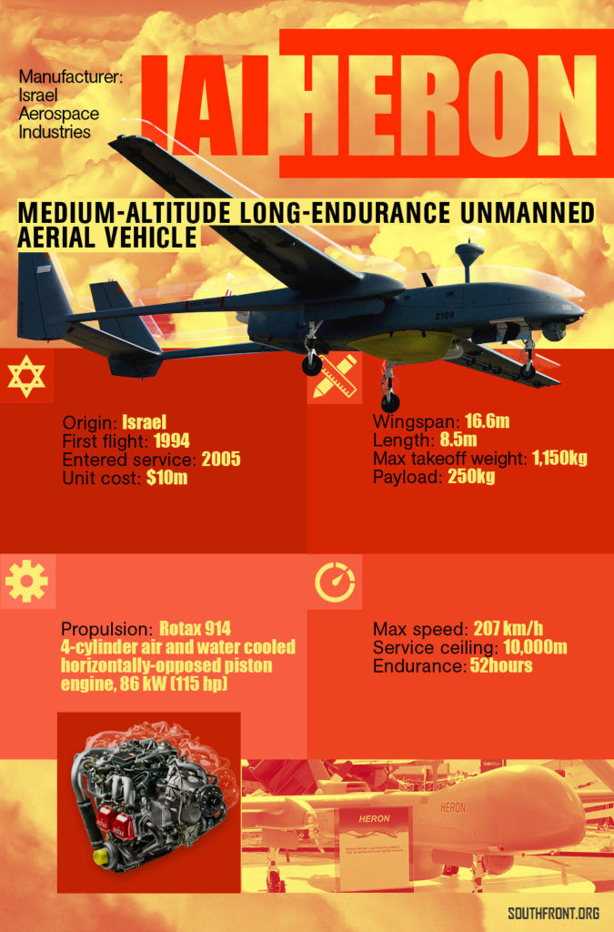 IAI Heron Medium-Altitude Long-Endurance Unmanned Aerial Vehicle (Infographics)
