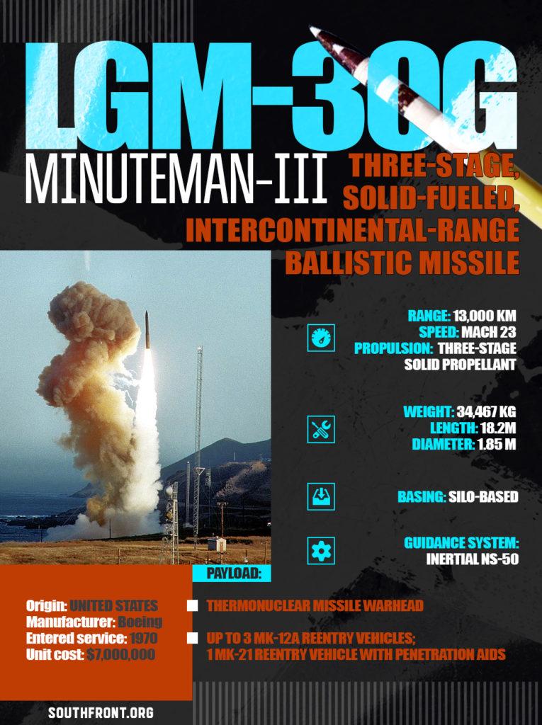 LGM-30G Minuteman III Intercontinental Ballistic Missile (Infographics)