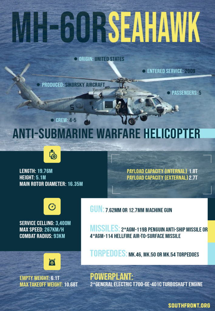 MH-60R Seahawk Anti-Submarine Warfare Helicopter (Infographics)