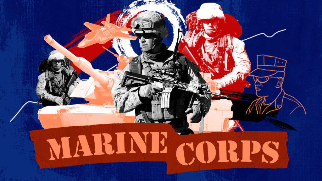 Main Development Directions of the US Marine Corps