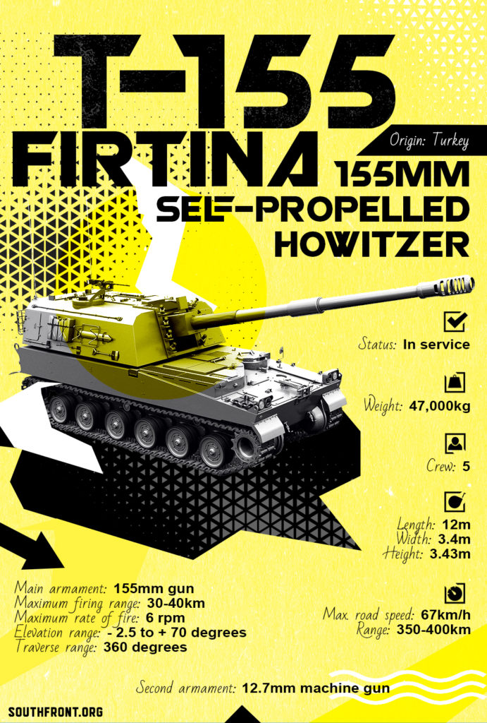 T-155 Firtina 155mm Self-Propelled Howitzer (Infographics)