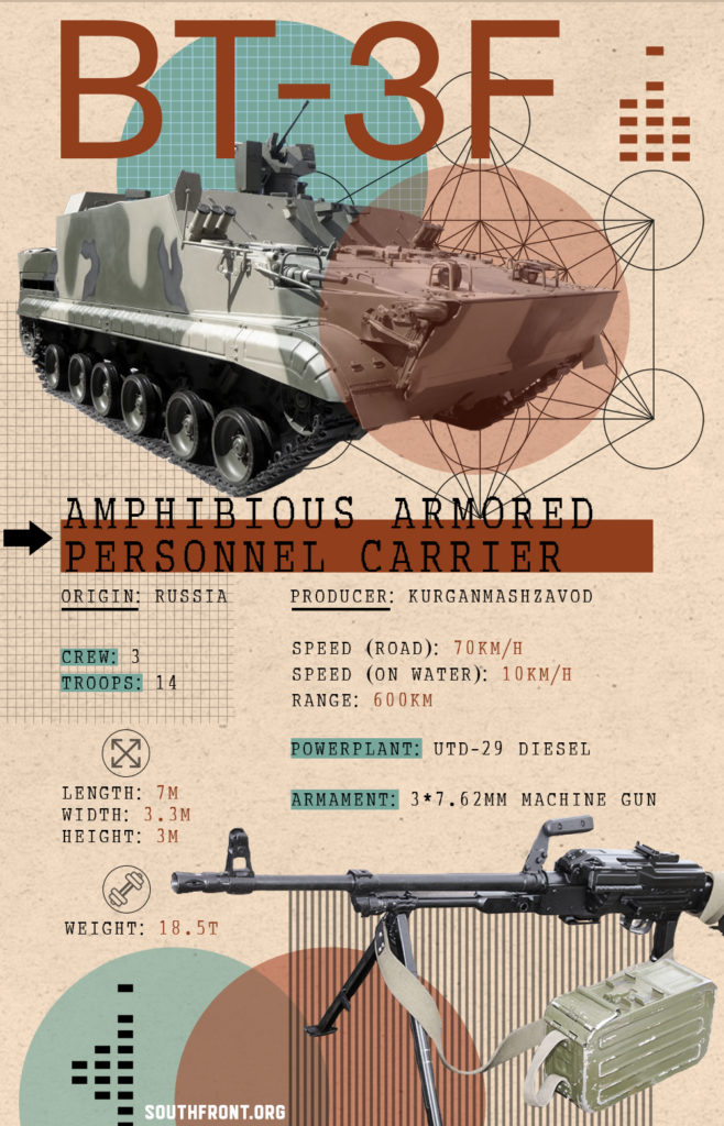 BT-3F Amphibious Armored Personnel Carrier (Infographics)