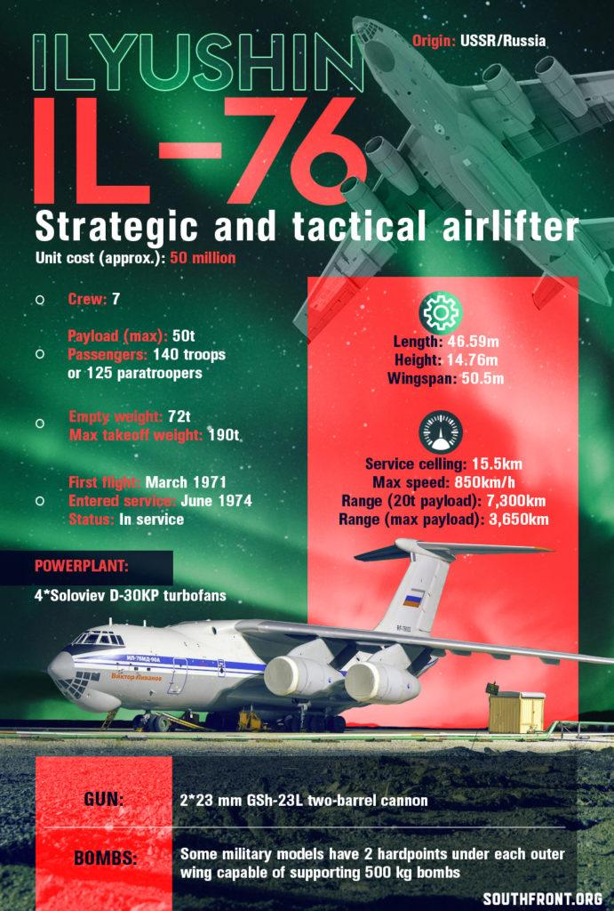 Ilyushin Il-76 Military Transport Aircraft (Infographics)