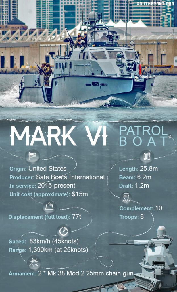 Mark VI Patrol Boat (Infographics)