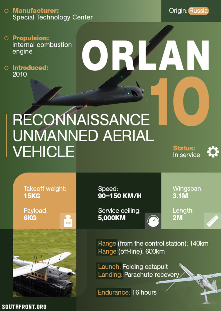 Orlan-10 Multi-Purpose Unmanned Aerial Vehicle (Infographics)