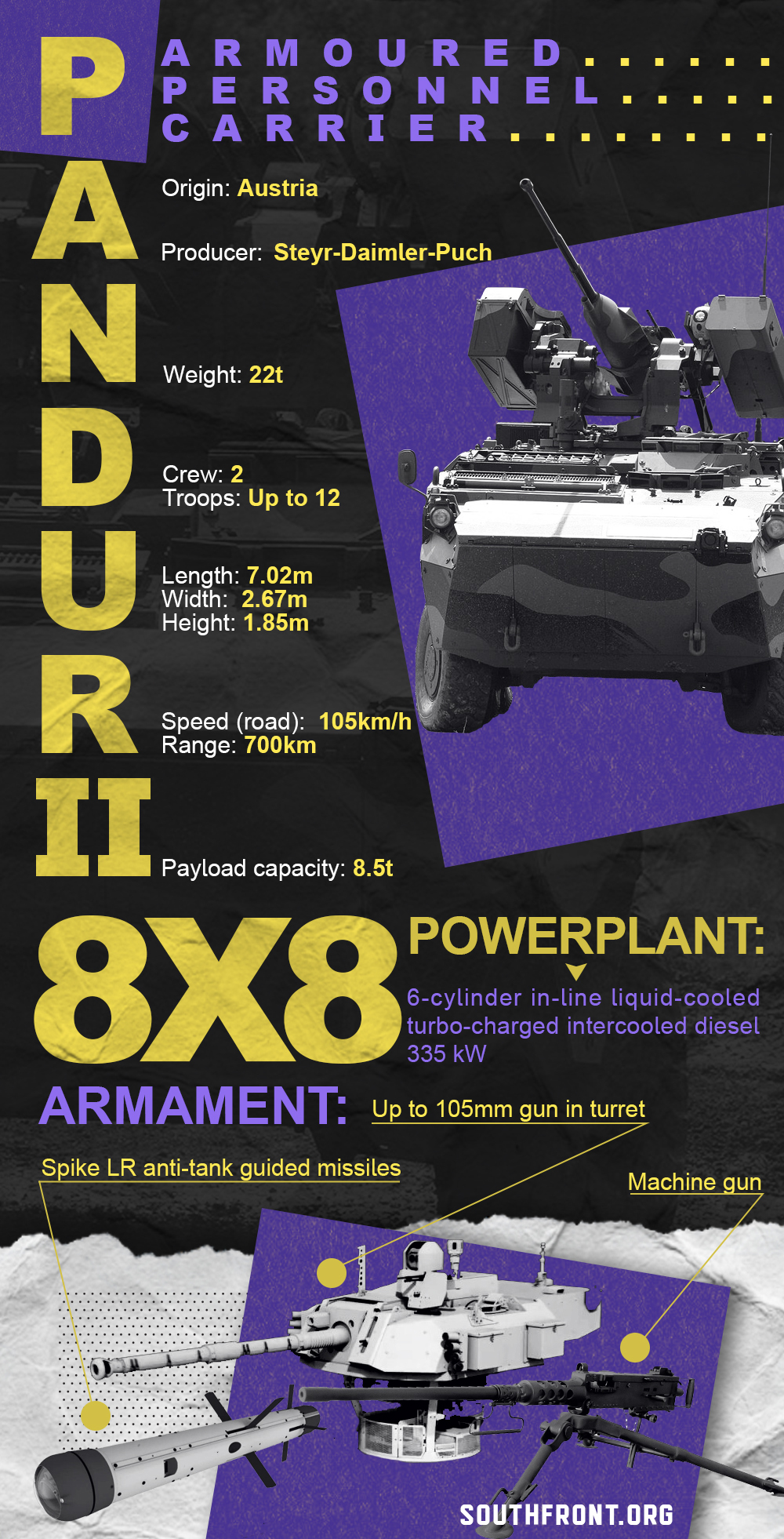 Pandur II 8x8 Armoured Personnel Carrier (Infographics)
