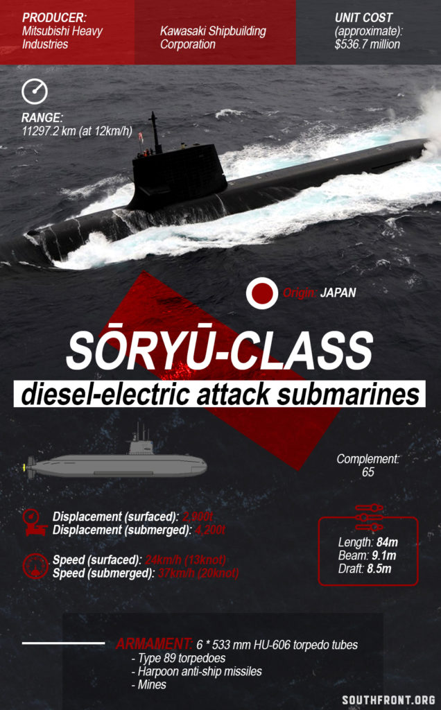 Soryu-Class Diesel-Electric Attack Submarine (Infographics)