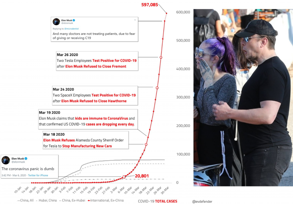 Elon Musk Promised New York Ventilators... He Sent 5 Year Old Sleep Apnea Machines Instead
