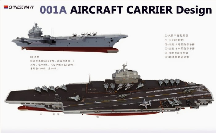 Chinese Carrier Strike Groups And Perspectives Of Their Use