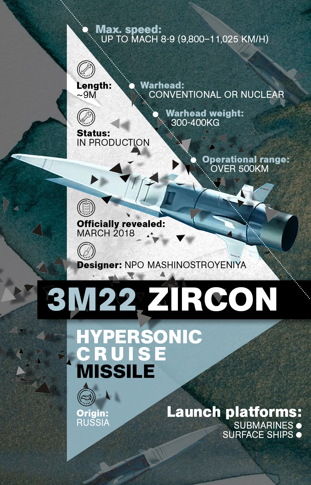3M22 Zircon Hypersonic Cruise Missile (Infographics)