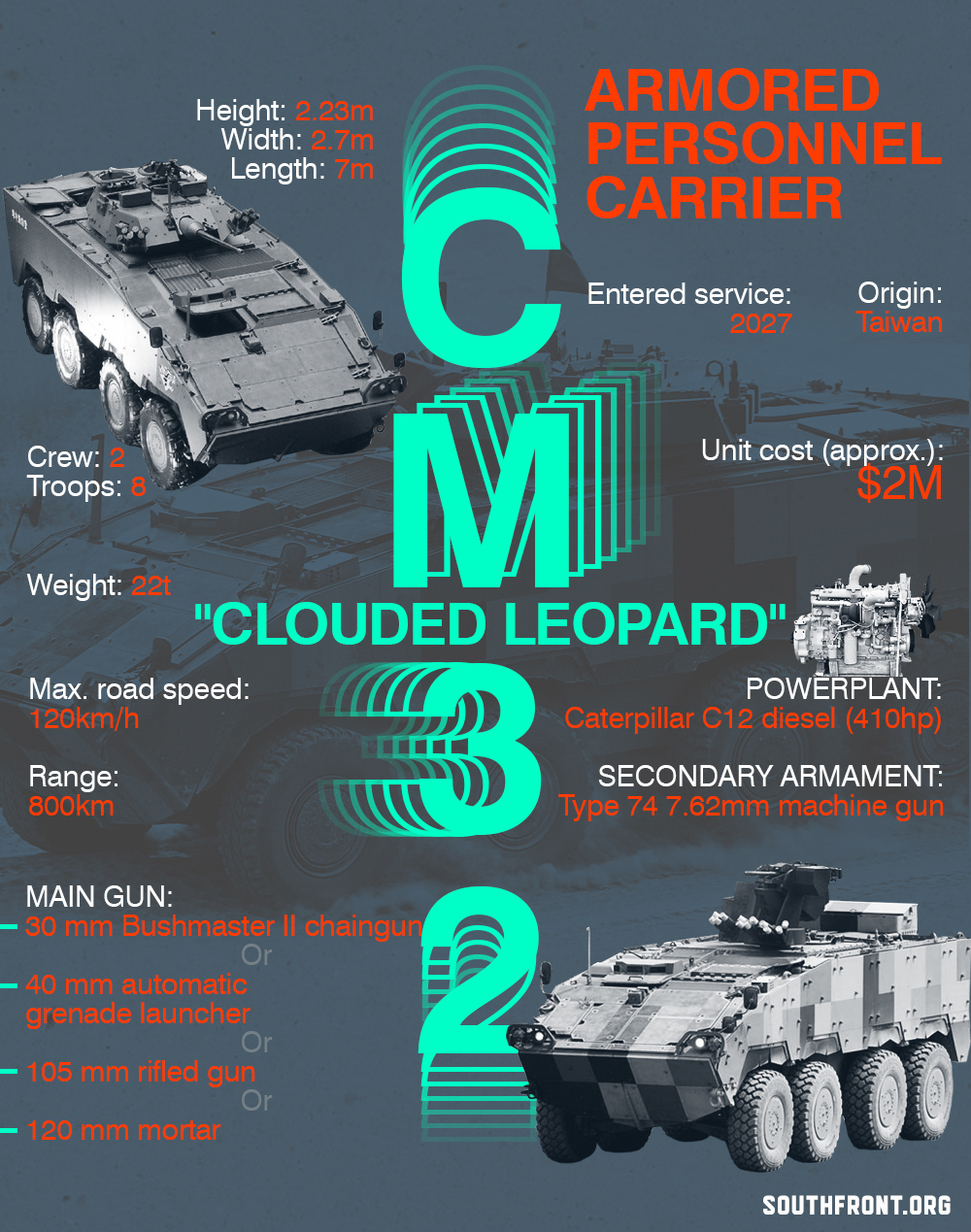 CM-32 Armoured Personnel Carrier (Infographics)