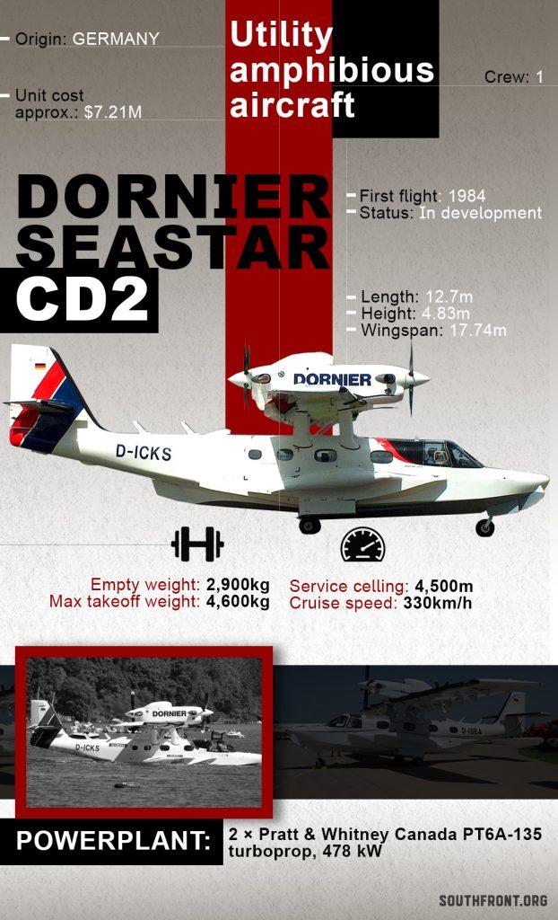 New Generation Dornier Seastar Amphibious Aircraft Carries Out First Flight