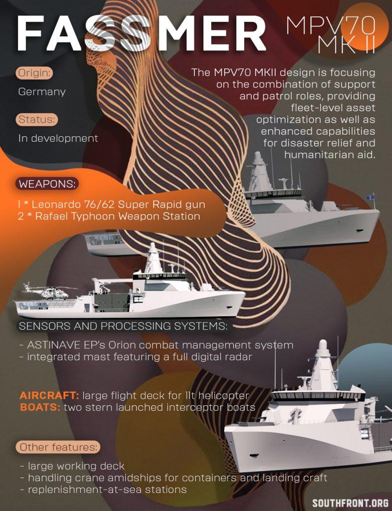 MPV70 MK II Multipurpose Combat Vessel (Infographics)