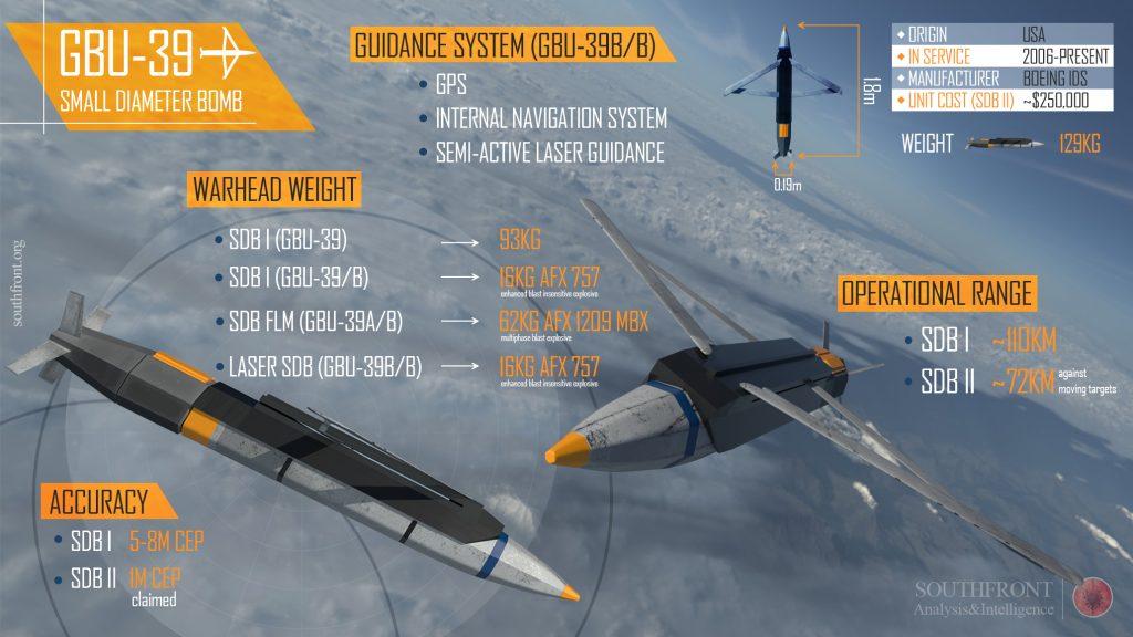 GBU-39 Small Diameter Bomb (Infographics)