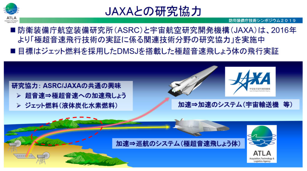 Japan's Hypersonic Guided Missile To Be Ready Sometime In The 2030s