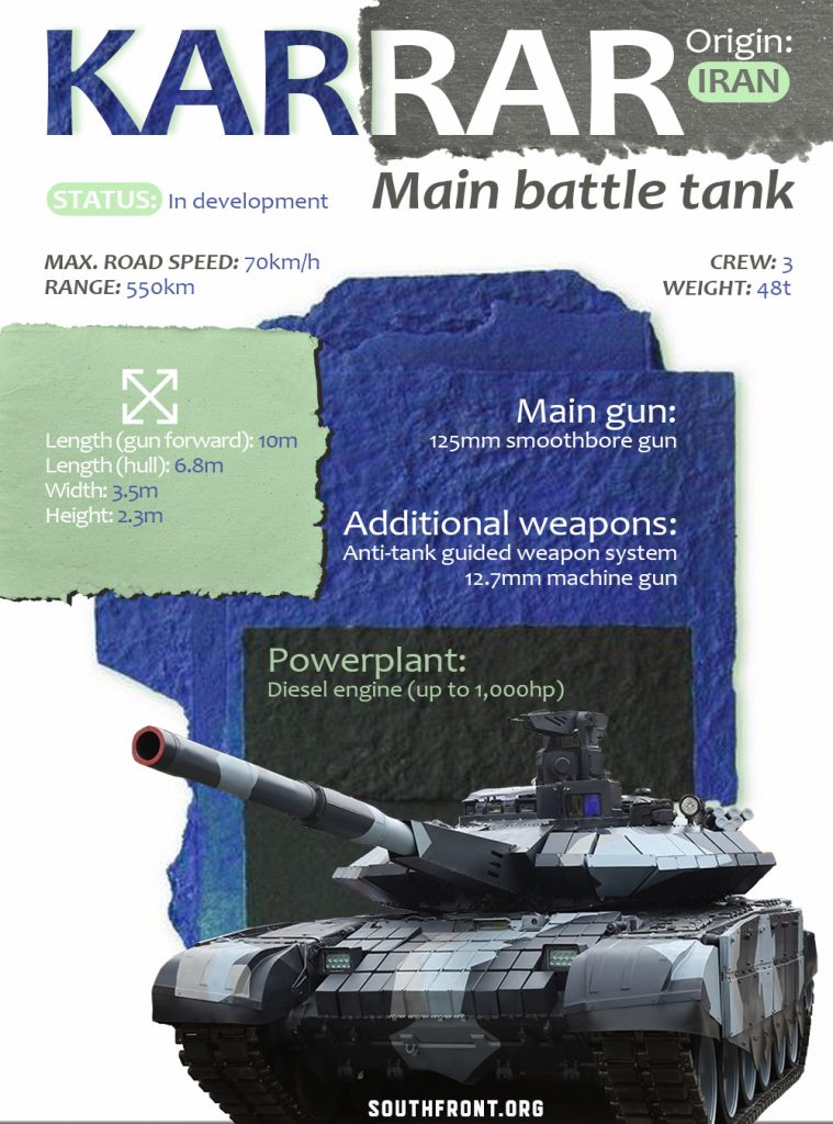Karrar Main Battle Tank (Infographics)