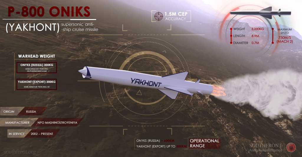 P-800 Oniks (Yakhont) Supersonic Anti-Ship Cruise Missile (Infographics)