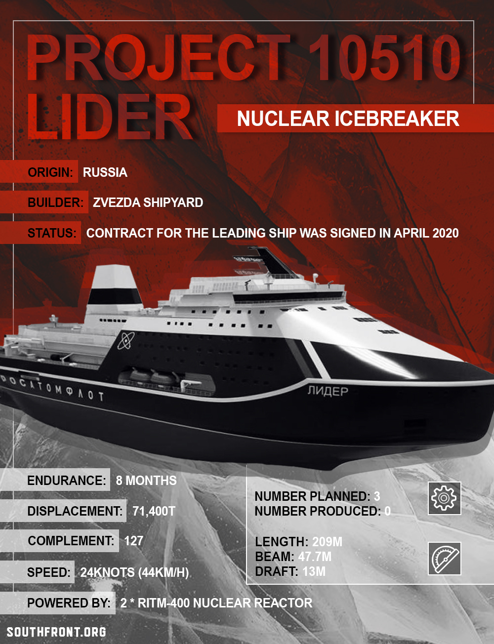 Project 10510 'Lider' Nuclear-Powered Icebreaker (Infographics)