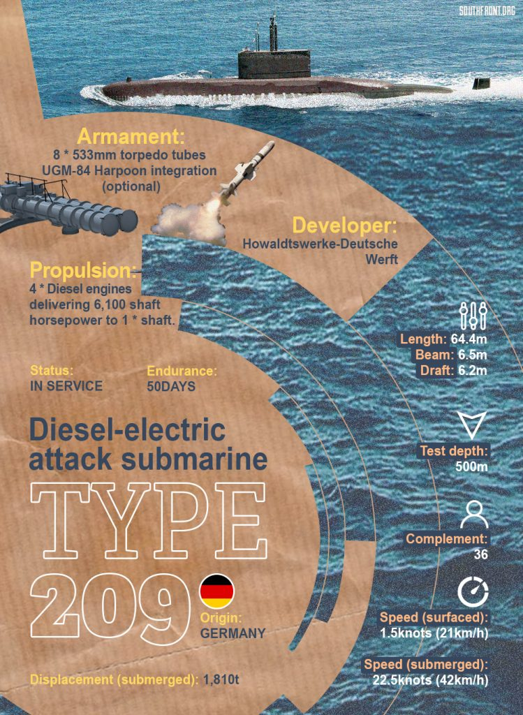 Germany Approves Delivery Of Type 209 Attack Submarine To Egypt  (Infographics)
