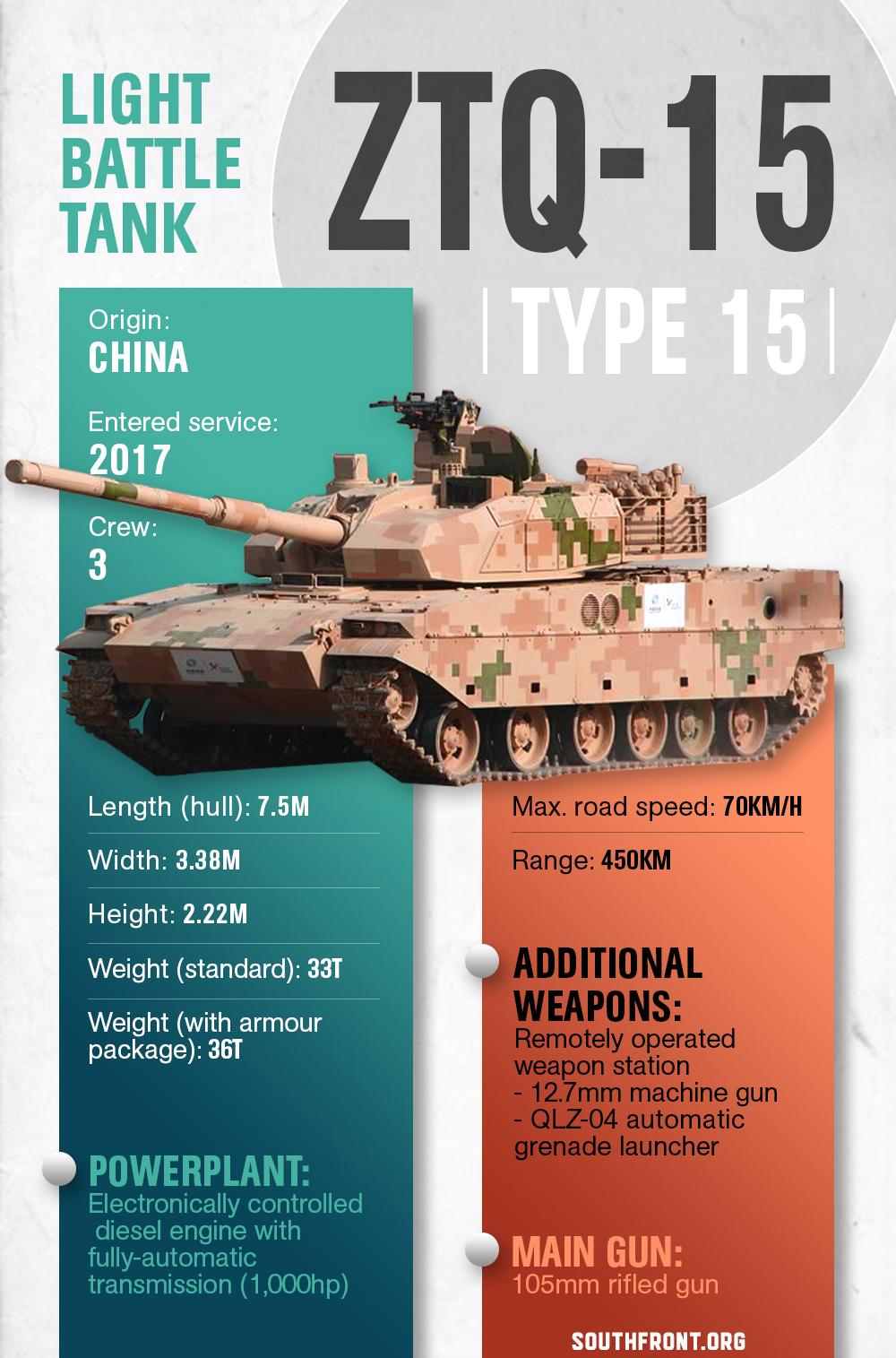 ZTQ-15 Light Battle Tank (Infographics)