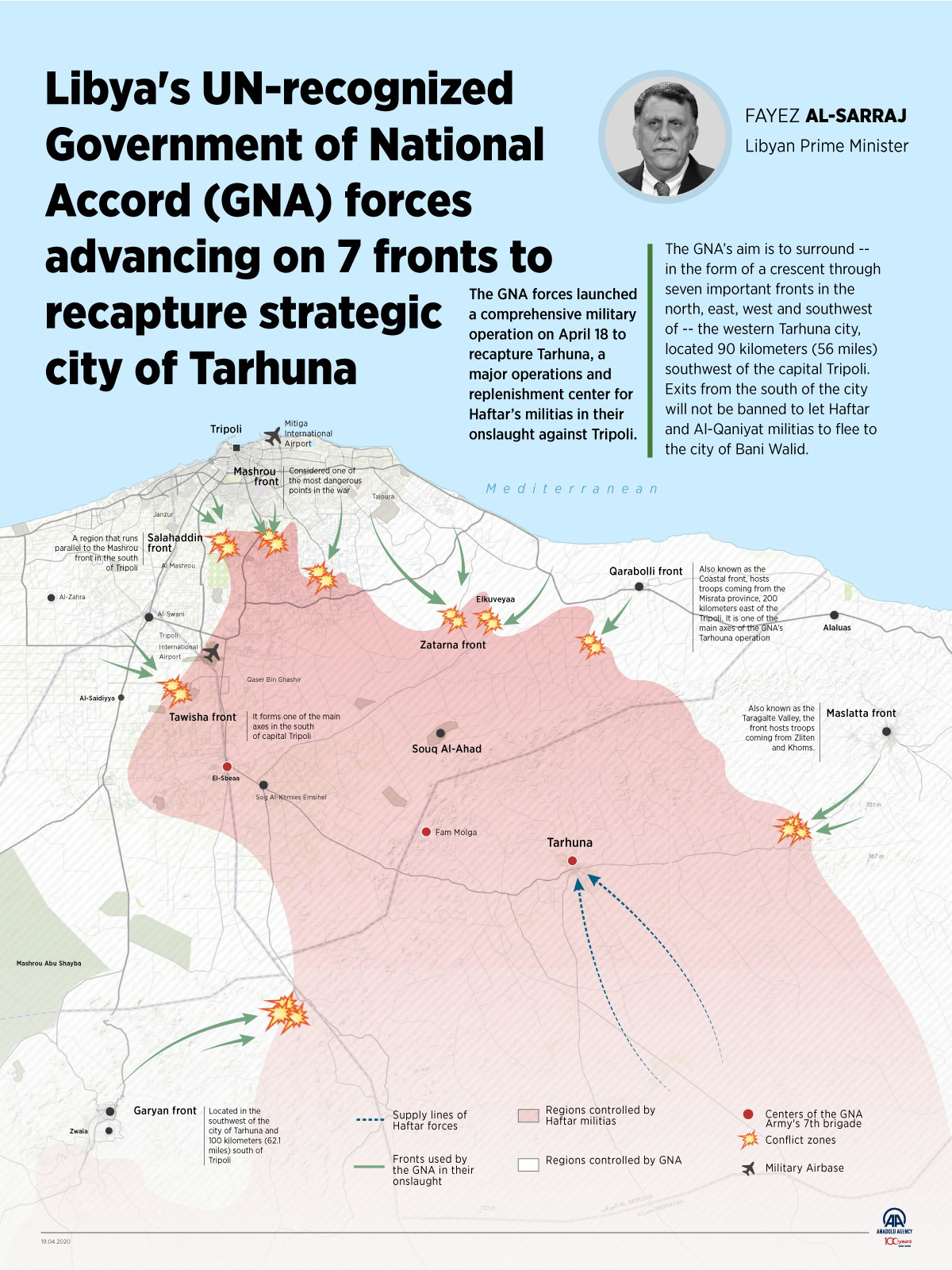 Haftar's Forces Repelled Turkish-led Attack On Tarhuna