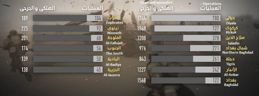 New ISIS Video Showcases Operations In Iraq. Terrorist Group Claims 3,196 Attacks Conducted