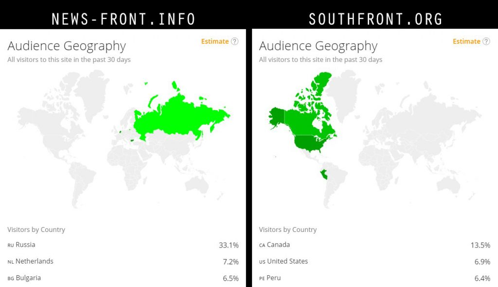 An In-Depth Look Behind the Scenes Of SouthFront Censorship