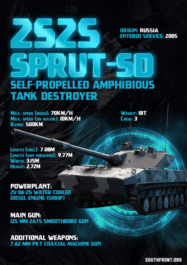 2S25 Sprut-SD Self-Propelled Amphibious Tank Destroyer (Infographics)