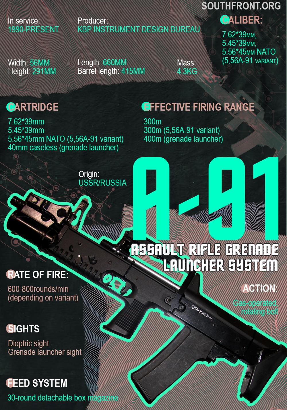 A-91 Assault Rifle Grenade Launcher System (Infographics)