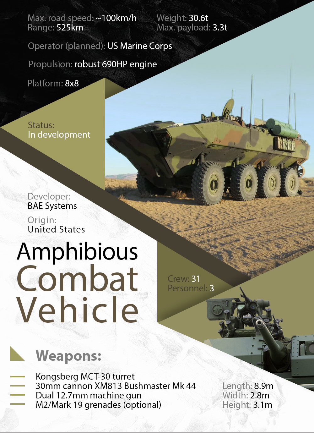 US Marine Corps' Amphibious Combat Vehicle Will Get Kongsberg's Medium Caliber Turret (Infographic)