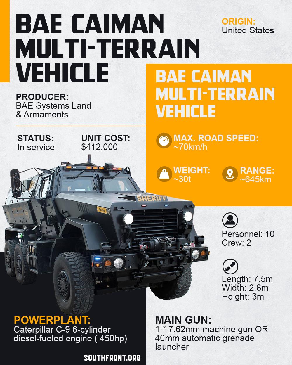 BAE Caiman Mine Resistant Ambush Protected Vehicle (Infographics)