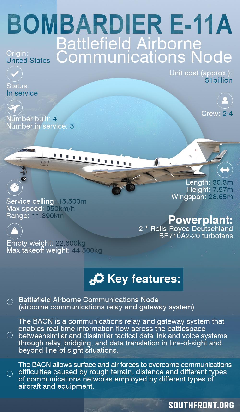 Bombardier E-11A Battlefield Airborne Communications Node (Infographics)